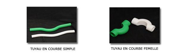 شراء Tuyau en courbe