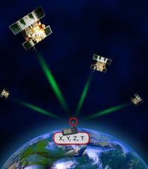 Trackers GPS