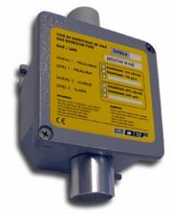 Détecteurs de gaz adressables