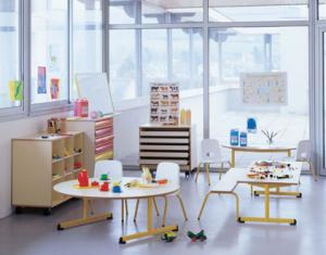 Mobiliers Maternelle